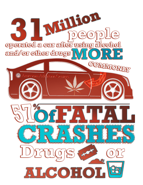 facts on drunk or drugged driving in the US