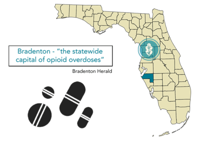 state map of of Florida highlights Bradenton as the statewide capital of opioid overdoses